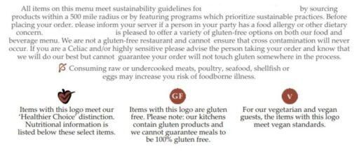 I furbetti del Gluten Free da evitare